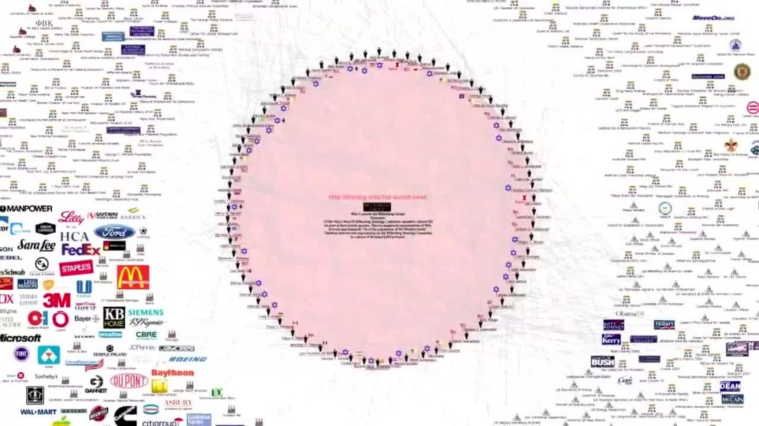Corrupcion cultural y política producto de varios grupos económicos y sus agentes (actualidad)